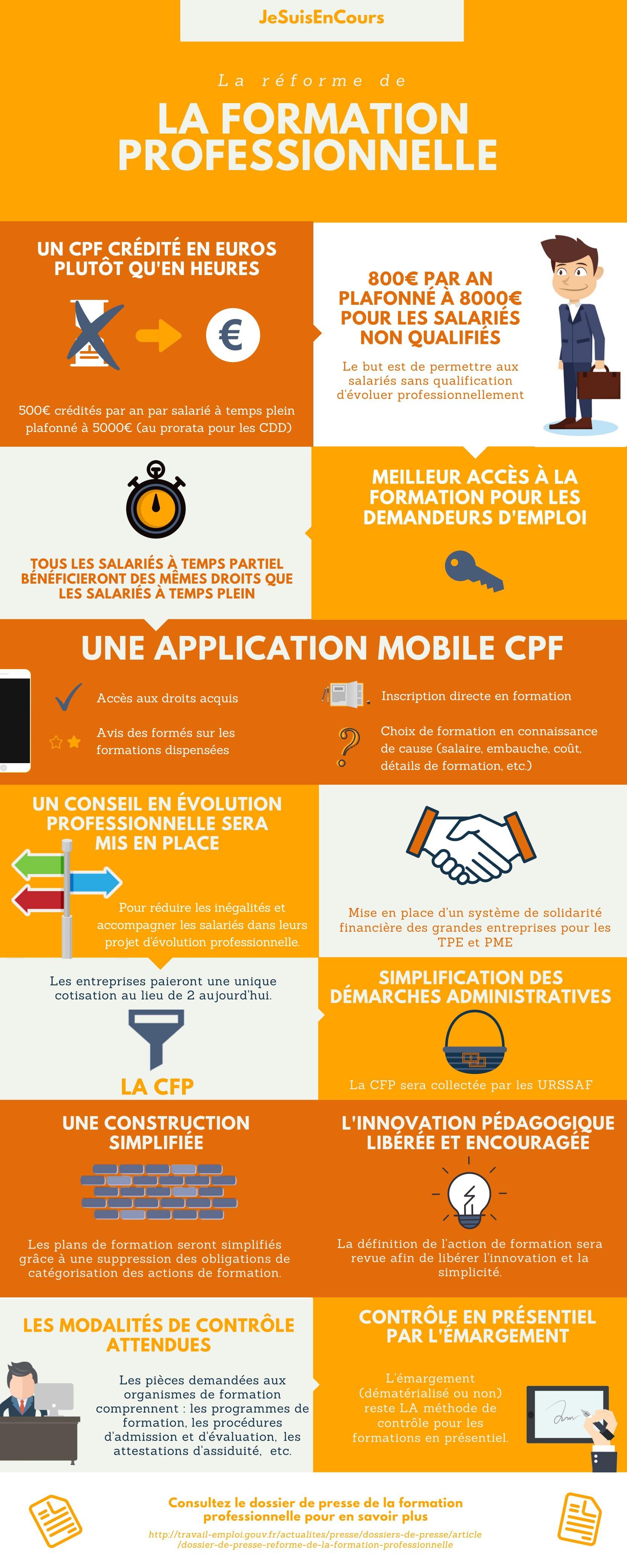infographie réforme de la formation professionnelle